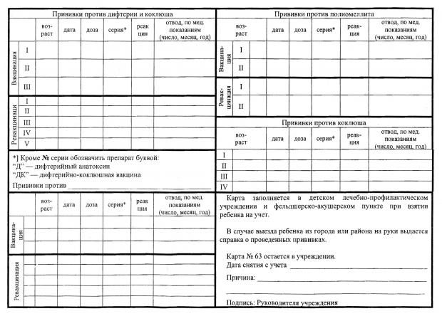 бланк прививочной карты форма 63