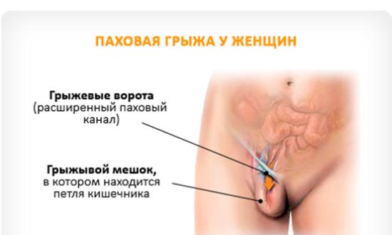 onemenie-litsa-orgazm