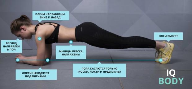 Что сделать чтобы ноги похудели за неделю