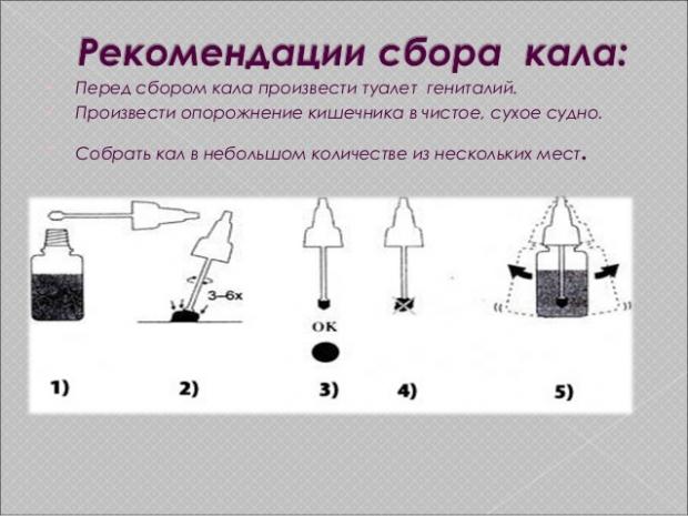 Анализы кала (диз. группа) заказать медицинская справка для гибдд воронеж