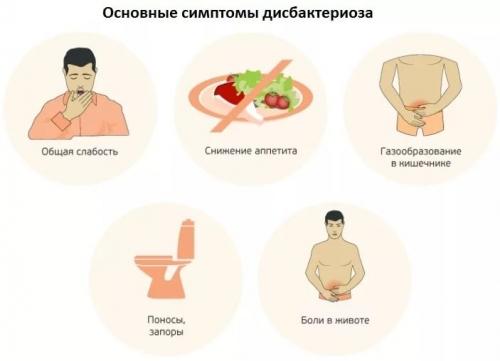 Гомеопатия при вагинальном дисбактериозе