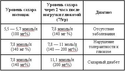 Справка об окружении Школьная улица (деревня Горчаково)