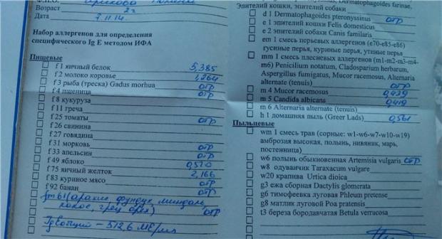 результаты анализа крови на аллерген